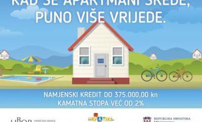 Nova kreditna linija Ministarstva turizma za privatne iznajmljivače